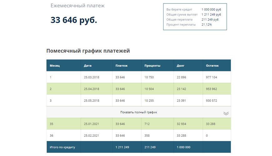 банк онлайн коммунальные платежи